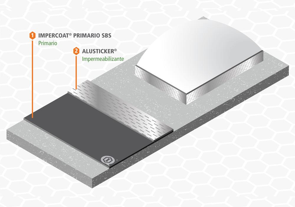 Sistema de Impermeabilización autoadherible.