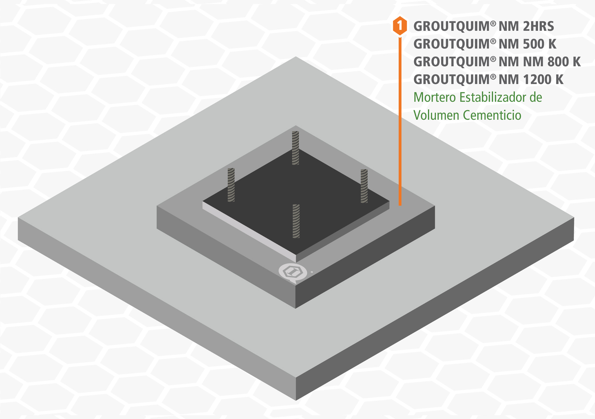 Sistema de rellenos estructurales y anclajes de maquinaria